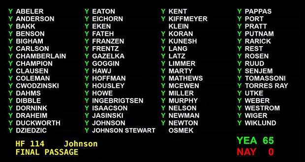 House File 114 vote results